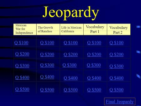 Jeopardy Mexican War for Independence The Growth of Ranchos Life in Mexican California Vocabulary Part 1 Vocabulary Part 2 Q $100 Q $200 Q $300 Q $400.