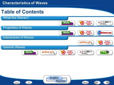Table of Contents What Are Waves? Properties of Waves