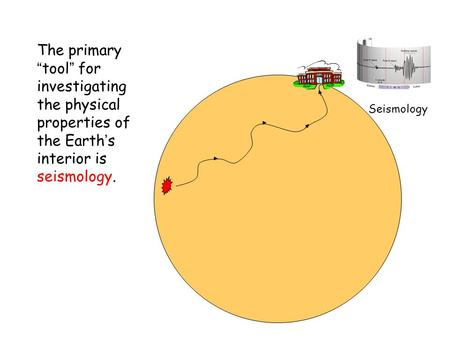 "The primary "" tool "" for investigating the physical properties of the Earth ' s interior is seismology. Seismology."