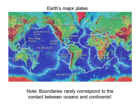Earth's major plates Note: Boundaries rarely correspond to the contact between oceans and continents!
