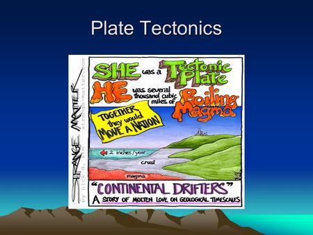 Plate Tectonics. Definition Plate: Tectonic: Rigid, rocky outer surface of the Earth To build or destroy The processes by which the rocky plates of the.