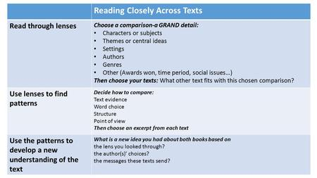 Reading Closely Across Texts Read through lenses Choose a comparison-a GRAND detail: Characters or subjects Themes or central ideas Settings Authors Genres.