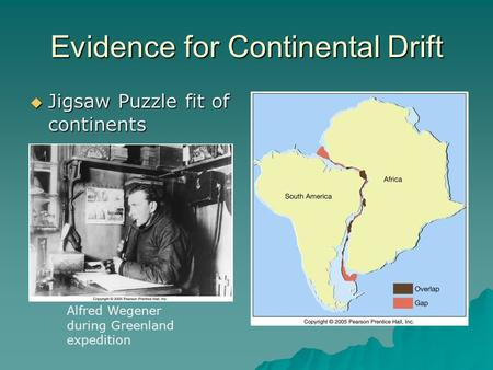 Evidence for Continental Drift  Jigsaw Puzzle fit of continents Alfred Wegener during Greenland expedition.