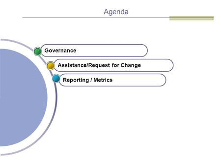 Office of State Finance Agenda Assistance/Request for ChangeReporting / MetricsGovernance.