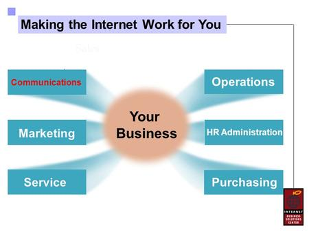 Making the Internet Work for You Sales Marketing Operations Service HR Administration Purchasing Your Business Communications.