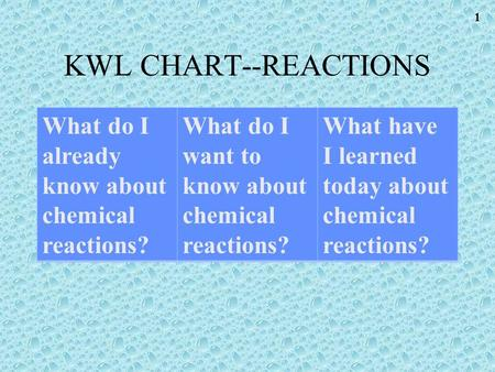 KWL CHART--REACTIONS What do I already know about chemical reactions?