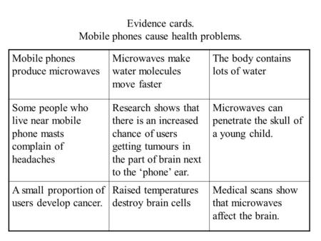 Evidence cards. Mobile phones cause health problems. Mobile phones produce microwaves Microwaves make water molecules move faster The body contains lots.