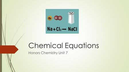 Chemical Equations Honors Chemistry Unit 7. Writing and Balancing Equations  Chemical Reactions A.Reactants – Starting materials B.Products – Materials.