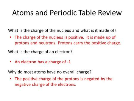 Atoms and Periodic Table Review