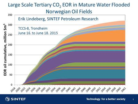 Technology for a better society 1 Large Scale Tertiary CO 2 EOR in Mature Water Flooded Norwegian Oil Fields Erik Lindeberg, SINTEF Petroleum Research.