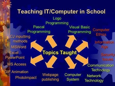 Teaching IT/Computer in School Computer System Network Technology Communication Technology PowerPoint Topics Taught Excel Webpage publishing Visual Basic.