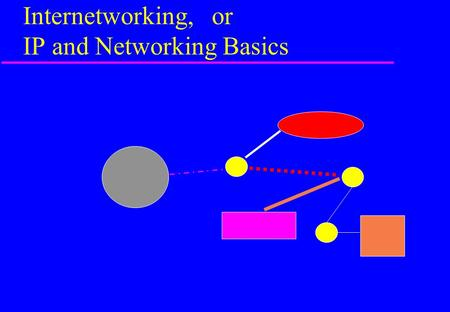 Internetworking, or <strong>IP</strong> and Networking Basics. Outline  Origins of TCP/<strong>IP</strong>  OSI Stack  TCP/<strong>IP</strong> Architecture  <strong>IP</strong> <strong>Addressing</strong>  Large Network Issues  Routers.
