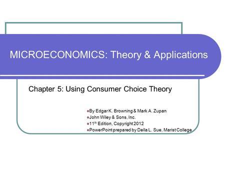 microeconomics market theory