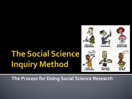 The Process for Doing Social Science Research.  Social science research looks for patterns in human behaviour as well as connections among those behaviours.