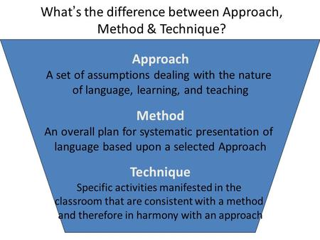 What's the difference between Approach, Method & Technique?
