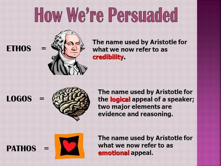 How We're Persuaded ETHOS = LOGOS = PATHOS =