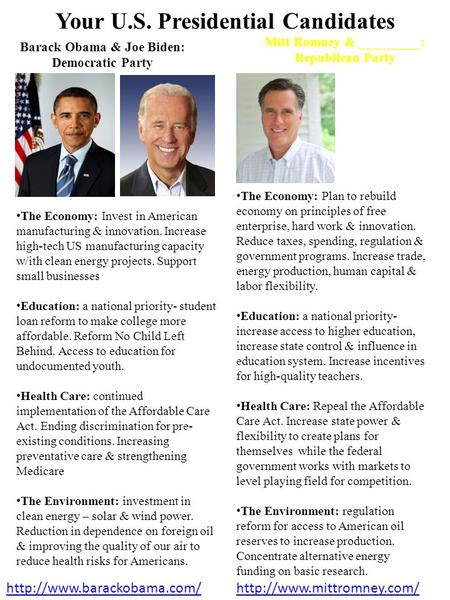 Your U.S. Presidential Candidates Barack Obama & Joe Biden: Democratic Party Mitt Romney & _________: Republican Party The Economy: Invest in American.