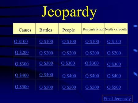 Jeopardy CausesBattlesPeople Reconstruction North vs. South Q $100 Q $200 Q $300 Q $400 Q $500 Q $100 Q $200 Q $300 Q $400 Q $500 Final Jeopardy.