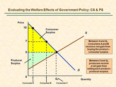 the effects of canadian welfare policies Effects of welfare and antipoverty programs on participants' children  welfare  and antipoverty programs in the united states and two canadian provinces.