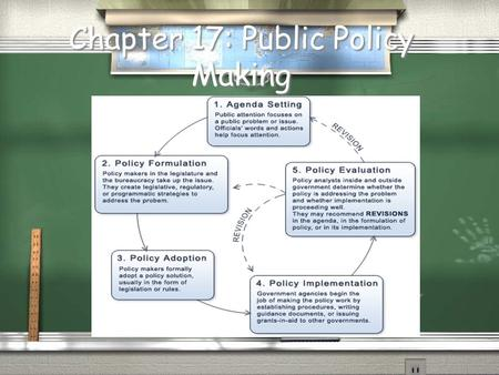 processes of policy making Public policy making: theories and their implications in developing countries ferdous arfina osman public policy making is not merely a.