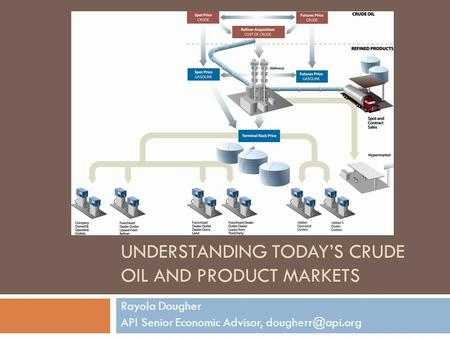 UNDERSTANDING TODAY'S CRUDE OIL AND PRODUCT MARKETS Rayola Dougher API Senior Economic Advisor,