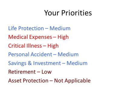 Your Priorities Life Protection – Medium Medical Expenses – High Critical Illness – High Personal Accident – Medium Savings & Investment – Medium Retirement.