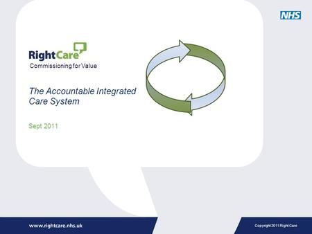 Copyright 2011 Right Care The Accountable Integrated Care System Sept 2011 Commissioning for Value.