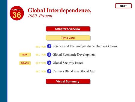 36 Global Interdependence, 1960–Present