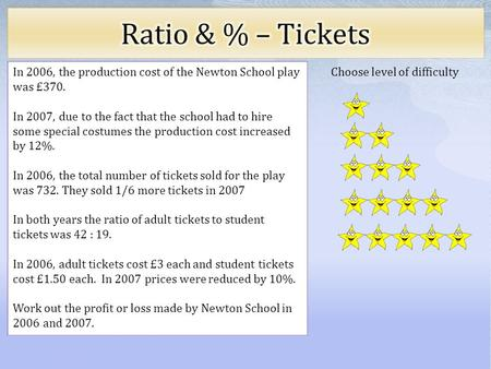 Choose level of difficulty In 2006, the production cost of the Newton School play was £370. In 2007, due to the fact that the school had to hire some special.