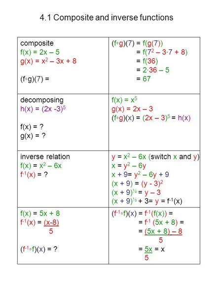 4.1 Composite and inverse functions
