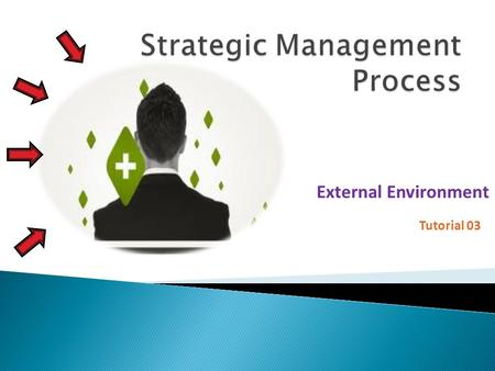 Tutorial 03 External Environment.  Successful organizations stay abreast of changes in their external environments to predict trends, anticipate concerns,