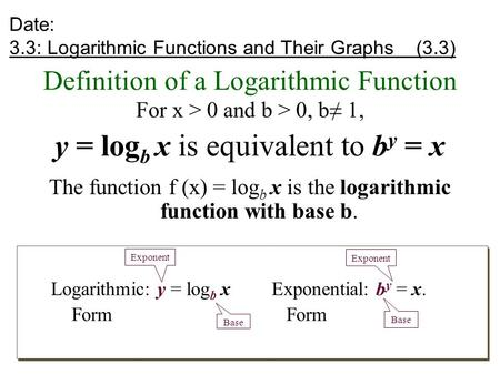 Definition of a Logarithmic Function For x > 0 and b > 0, b≠ 1, y = log b x is equivalent to b y = x The function f (x) = log b x is the logarithmic function.
