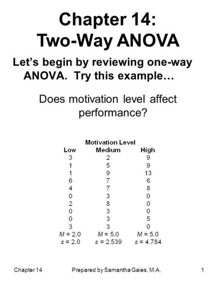 Chapter 14Prepared by Samantha Gaies, M.A.1 Chapter 14: Two-Way ANOVA Let's begin by reviewing one-way ANOVA. Try this example… Does motivation level affect.
