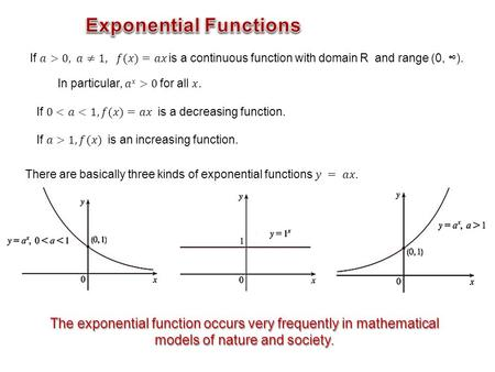 The exponential function occurs very frequently in mathematical models of nature and society.