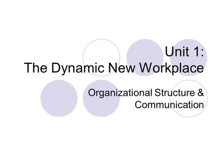 Unit 1: The Dynamic New Workplace Organizational Structure & Communication.