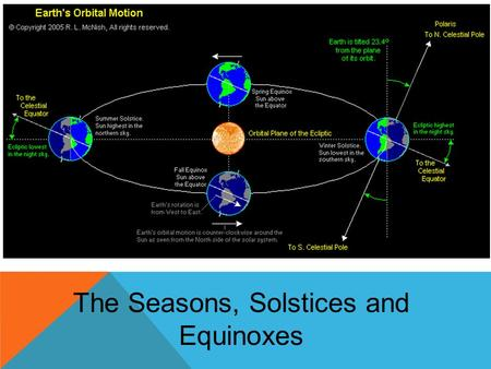 The Seasons, Solstices and Equinoxes. VOCABULARY BOOKS: 1-4 PAGES 13-17.