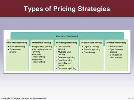Copyright © Cengage Learning. All rights reserved Types of Pricing Strategies 13 | 1.