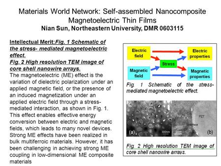 Materials World Network: Self-assembled Nanocomposite Magnetoelectric Thin Films Nian Sun, Northeastern University, DMR 0603115 Intellectual Merit:Fig.
