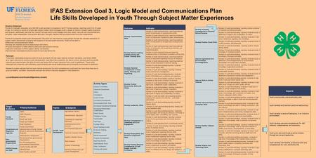 IFAS Extension Goal 3, Logic Model and Communications Plan Life Skills Developed in Youth Through Subject Matter Experiences Situation Statement Florida.