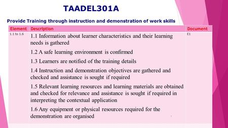 Provide Training through instruction and demonstration of work skills