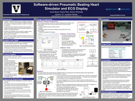 Vanderbilt University School of Engineering Software-driven Pneumatic Beating Heart Simulator and ECG Display Jacob Bauer, Nicole Rice, Ashley Whiteside.