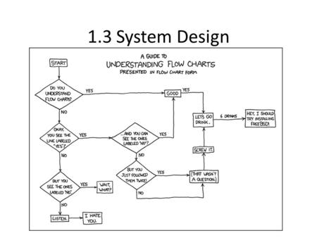 1.3 System Design. 1.3.1 Parts of a System InputProcessOutput Input Devices Central Processing Unit Output Devices The main parts of any computer system.