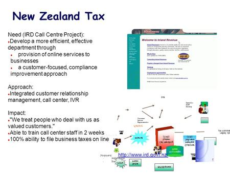 (taxpayers) – individuals – businesses Customer Service Representative IVR Specialist Staff Desktop Tax Administration Legacy System Need (IRD Call Centre.