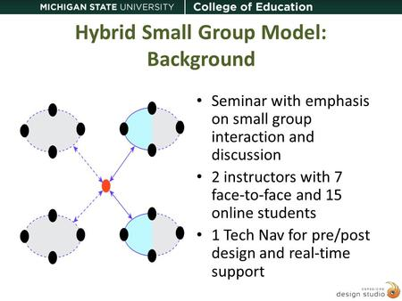 Hybrid Small Group Model: Background Seminar with emphasis on small group interaction and discussion 2 instructors with 7 face-to-face and 15 online students.