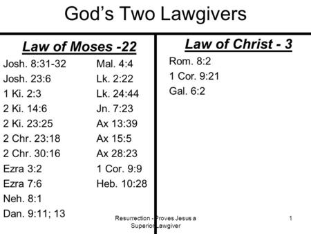 Resurrection - Proves Jesus a Superior Lawgiver 1 God's Two Lawgivers Law of Moses -22 Josh. 8:31-32Mal. 4:4 Josh. 23:6Lk. 2:22 1 Ki. 2:3Lk. 24:44 2 Ki.