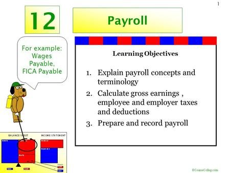 ©CourseColleg.com 1 12 Payroll For example: Wages Payable, FICA Payable Learning Objectives 1.Explain payroll concepts and terminology 2.Calculate gross.