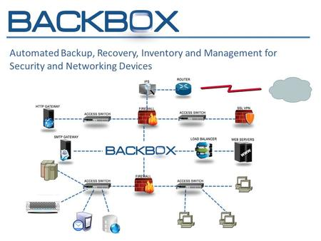 Automated Backup, Recovery, Inventory and Management for Security and Networking Devices.
