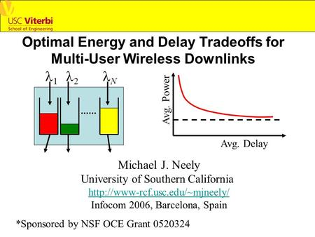 Optimal Energy and Delay Tradeoffs for Multi-User Wireless Downlinks Michael J. Neely University of Southern California