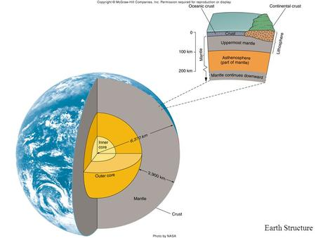 Earth Structure. obvious from space that Earth has two fundamentally different physiographic features: oceans (71%) and continents (29%) global topography.