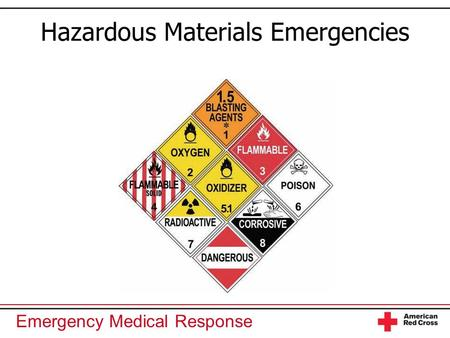 Emergency Medical Response Hazardous Materials Emergencies.